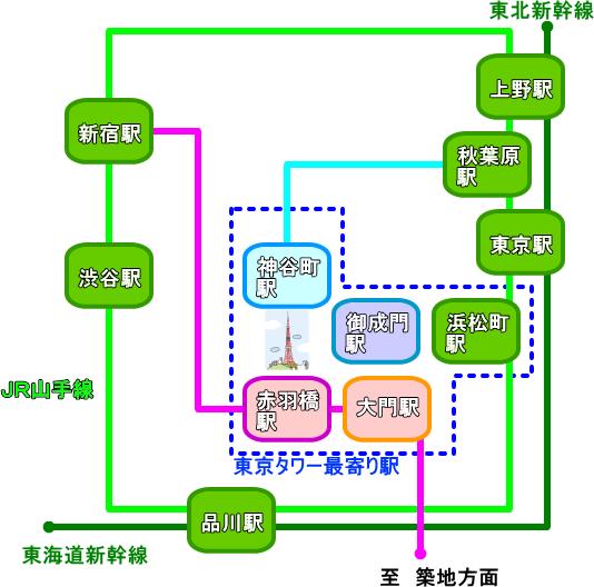 タワー 最寄り 駅 東京